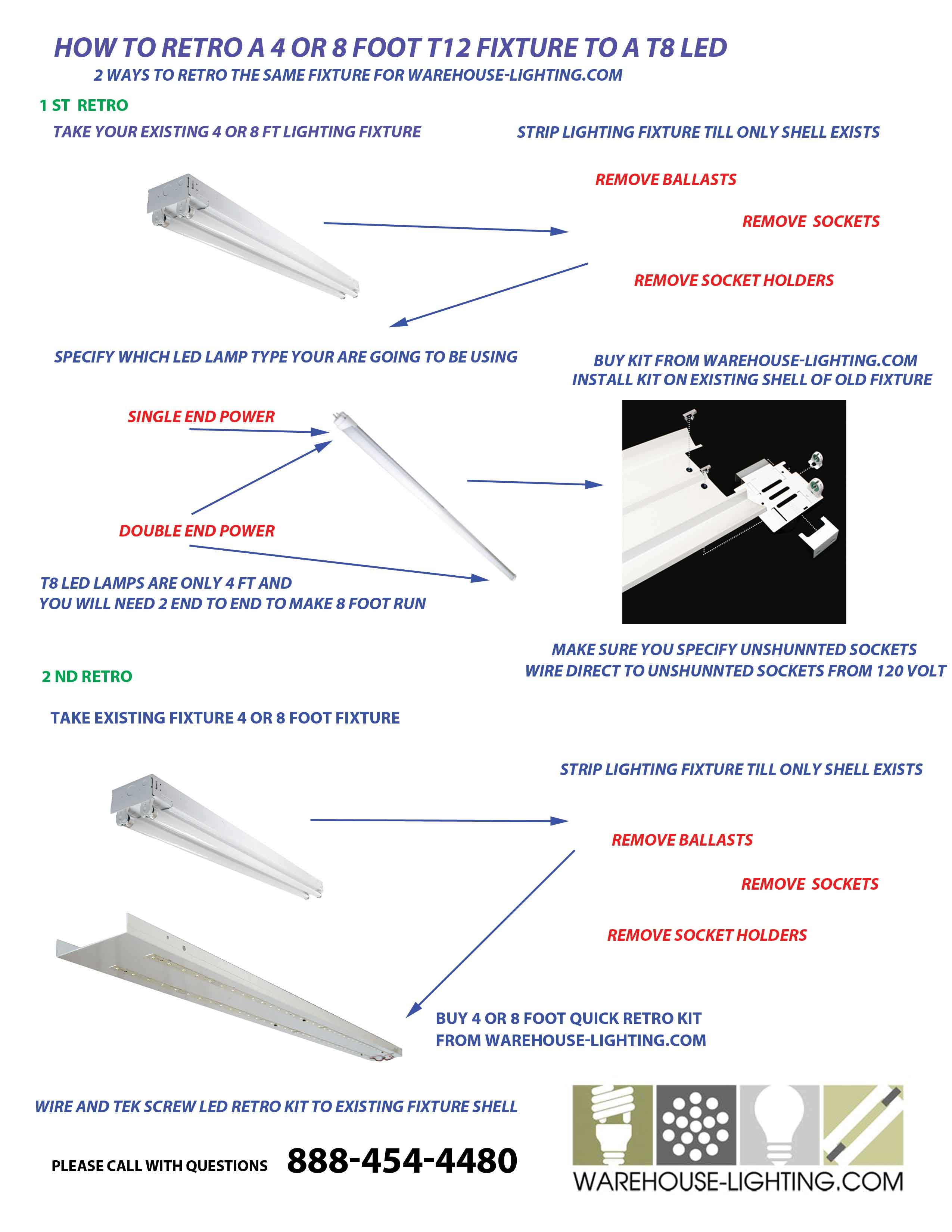 Convert t12 4 and 8 foot fixtures to LED lamps or retro kits   Industrial Light  Fixtures & Lighting For The Future